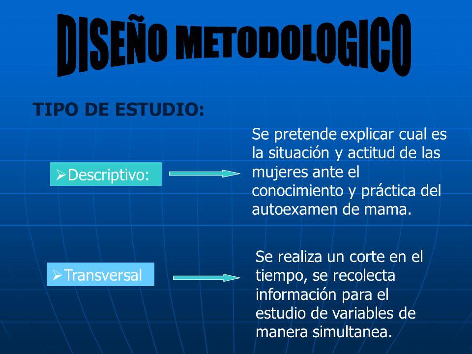 DISEÑO METODOLOGICO TIPO DE ESTUDIO: