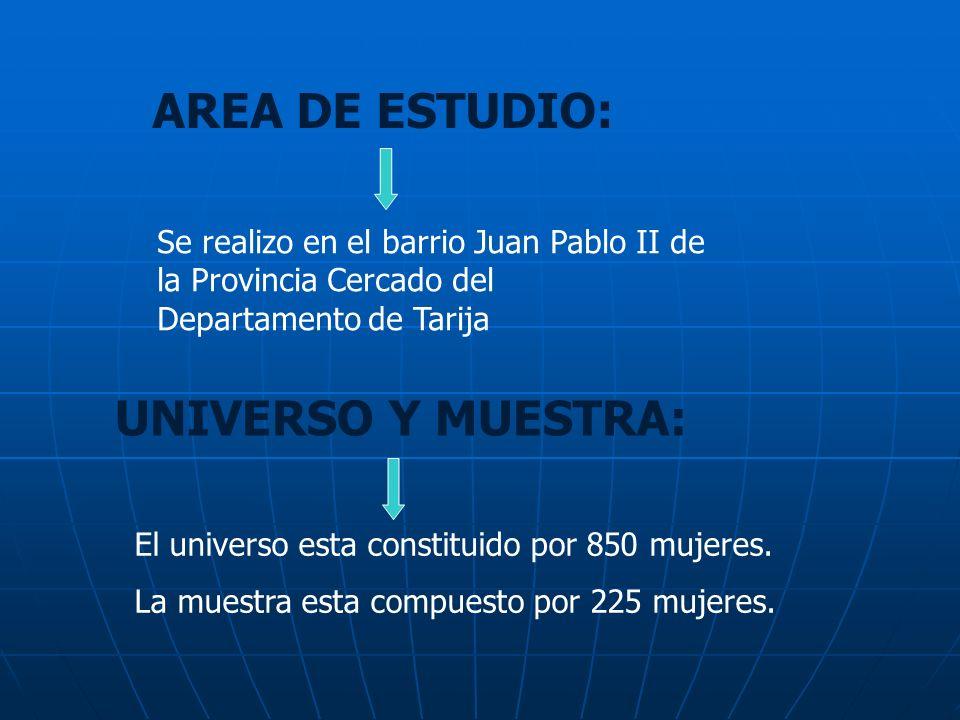 AREA DE ESTUDIO: UNIVERSO Y MUESTRA: