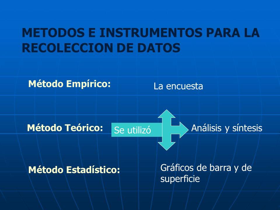 METODOS E INSTRUMENTOS PARA LA RECOLECCION DE DATOS