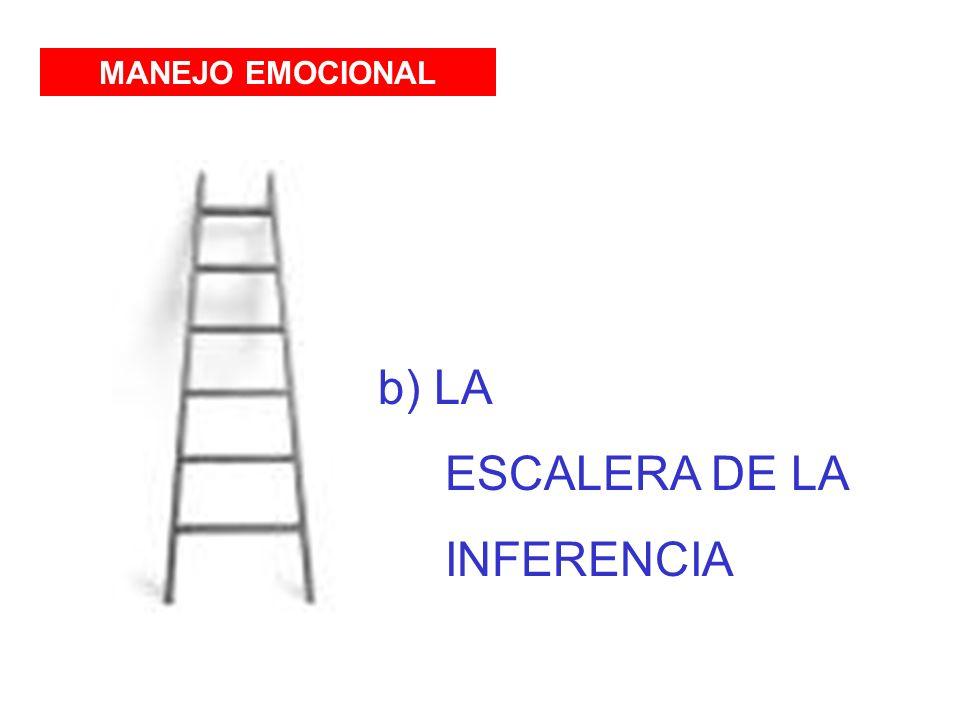 MANEJO EMOCIONAL b) LA ESCALERA DE LA INFERENCIA