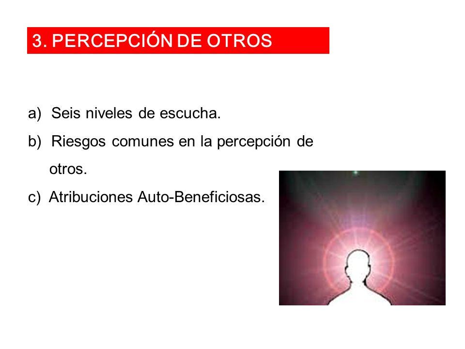 3. PERCEPCIÓN DE OTROS Seis niveles de escucha.