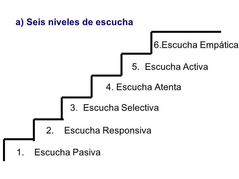 a) Seis niveles de escucha