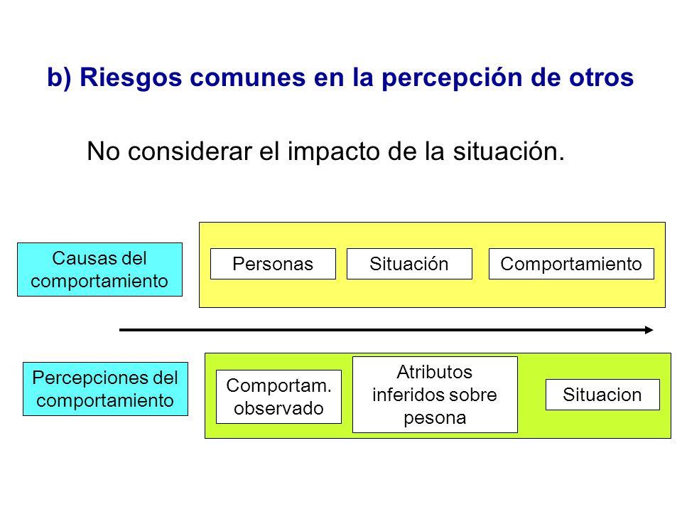 b) Riesgos comunes en la percepción de otros