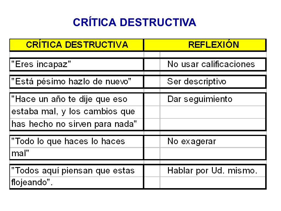 CRÍTICA DESTRUCTIVA