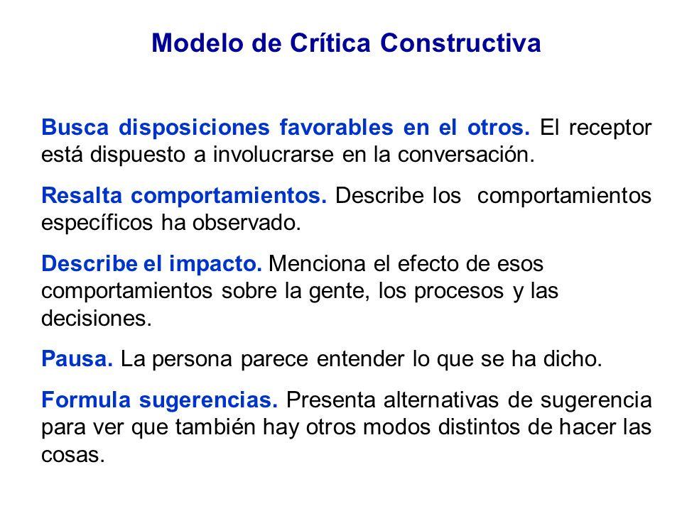 Modelo de Crítica Constructiva