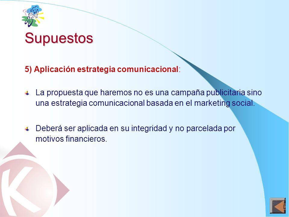 Supuestos 5) Aplicación estrategia comunicacional: