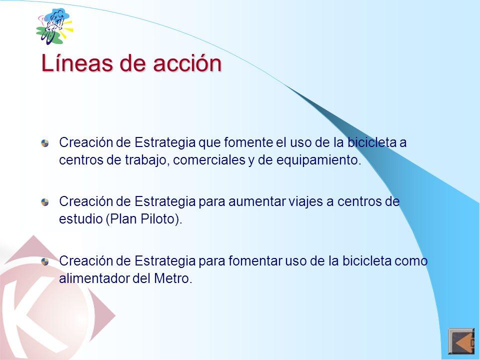 Líneas de acción Creación de Estrategia que fomente el uso de la bicicleta a centros de trabajo, comerciales y de equipamiento.