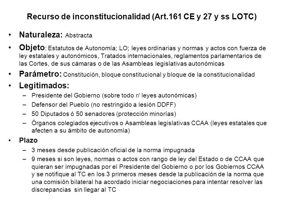 Recurso de inconstitucionalidad (Art.161 CE y 27 y ss LOTC)