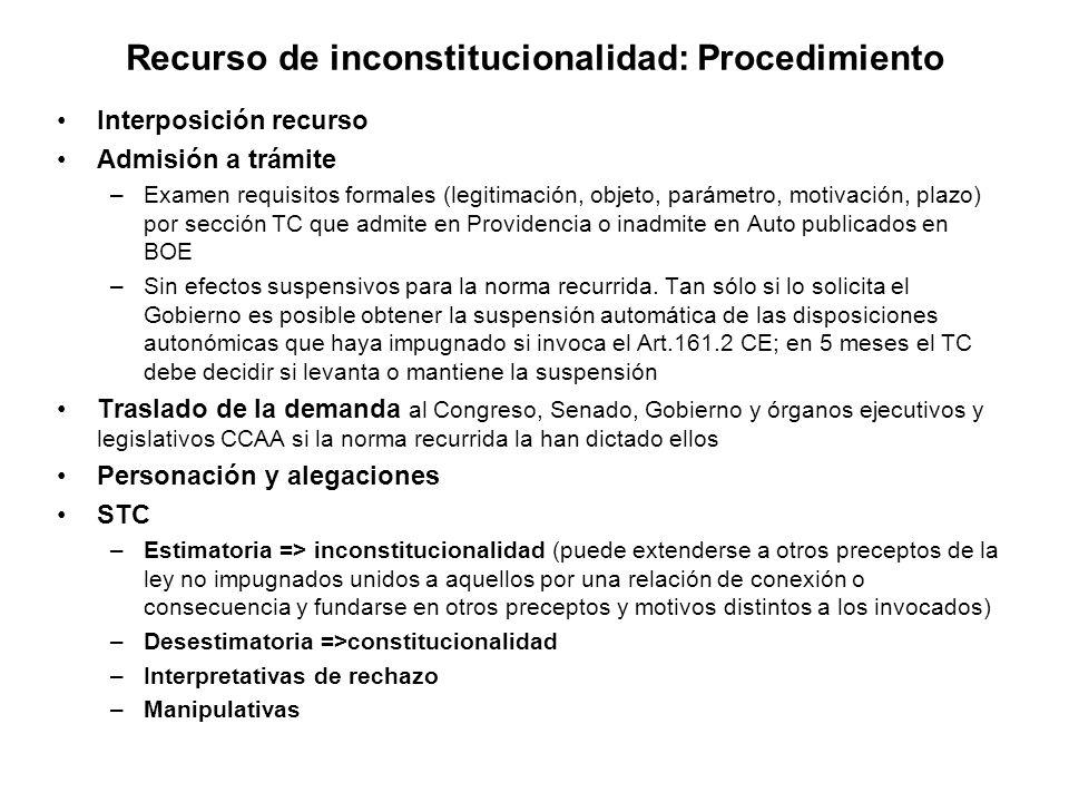 Recurso de inconstitucionalidad: Procedimiento