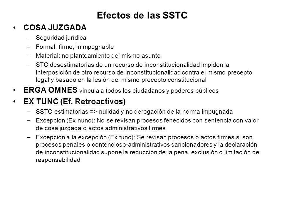 Efectos de las SSTC COSA JUZGADA