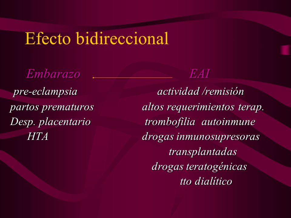 Efecto bidireccional Embarazo EAI pre-eclampsia actividad /remisión