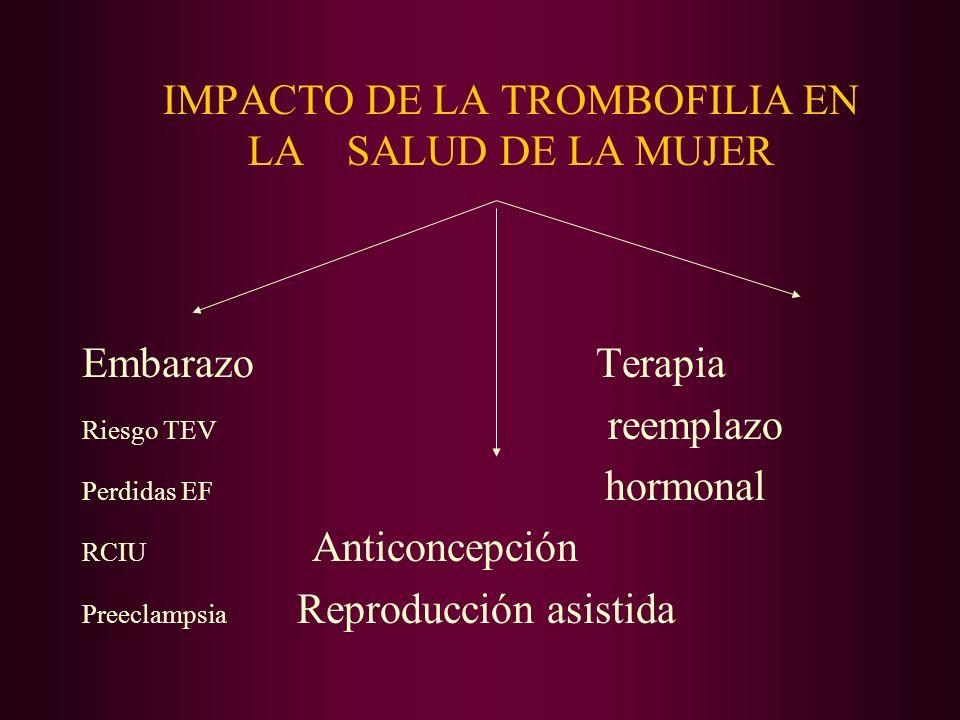 IMPACTO DE LA TROMBOFILIA EN LA SALUD DE LA MUJER