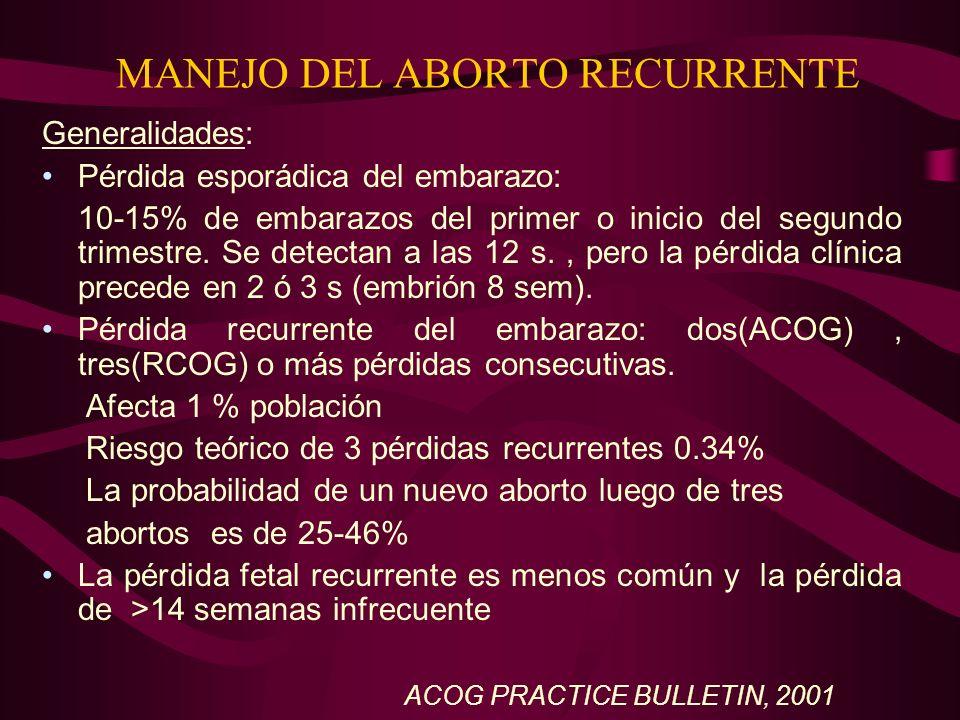 MANEJO DEL ABORTO RECURRENTE