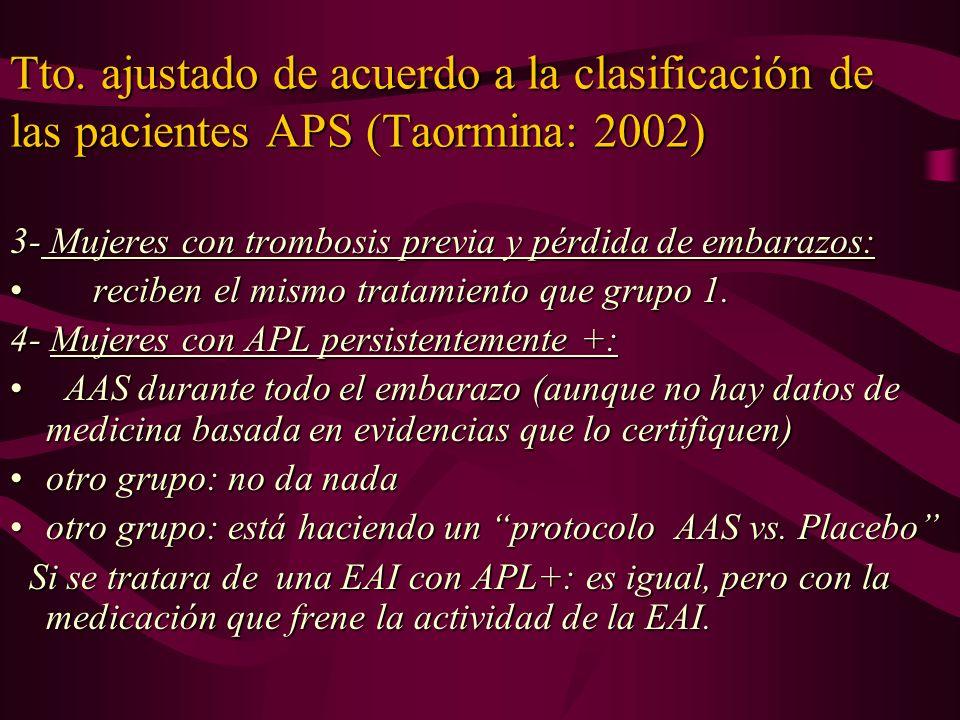 Tto. ajustado de acuerdo a la clasificación de las pacientes APS (Taormina: 2002)
