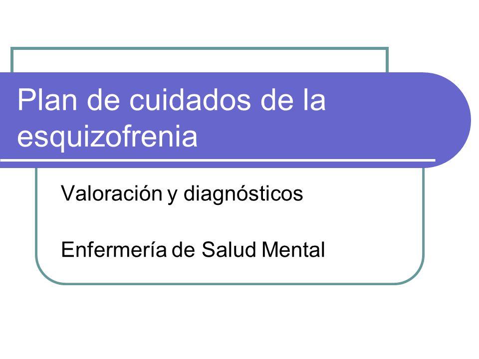 Plan de cuidados de la esquizofrenia