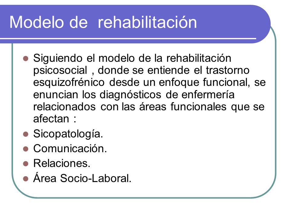 Modelo de rehabilitación