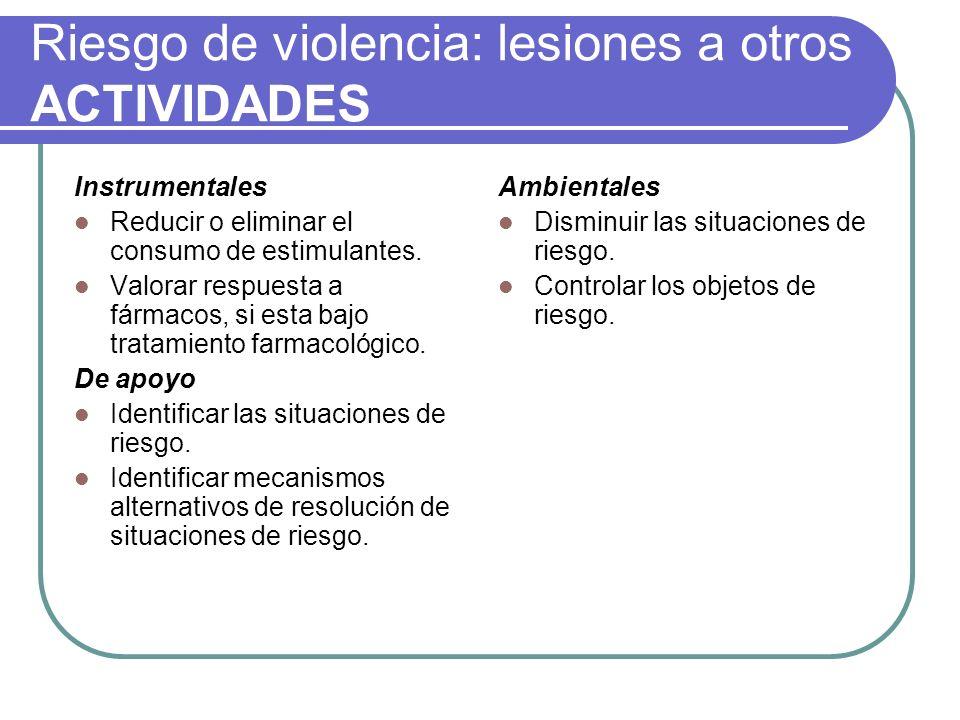 Riesgo de violencia: lesiones a otros ACTIVIDADES