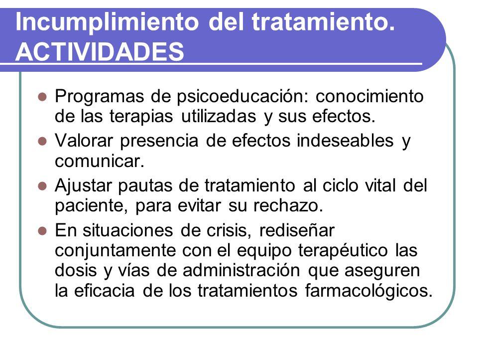 Incumplimiento del tratamiento. ACTIVIDADES