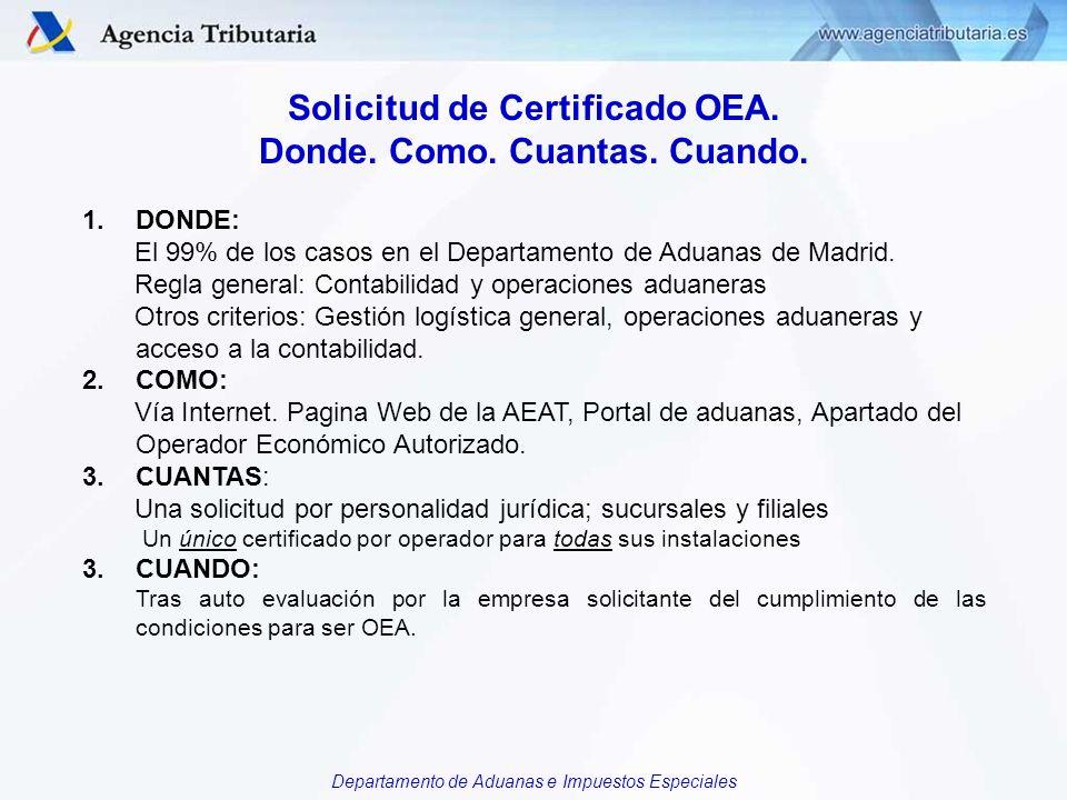 Solicitud de Certificado OEA. Donde. Como. Cuantas. Cuando.