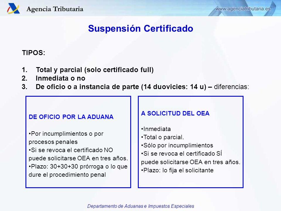 Suspensión Certificado