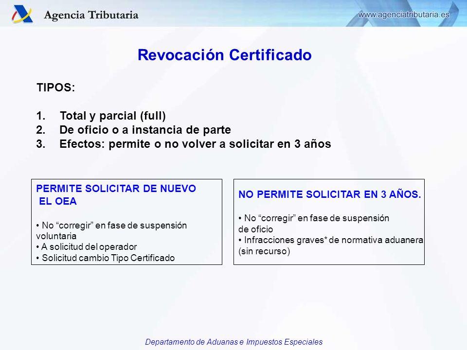 Revocación Certificado
