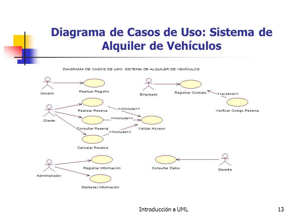 Diagrama de Casos de Uso: Sistema de Alquiler de Vehículos