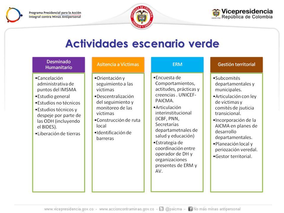 Actividades escenario verde