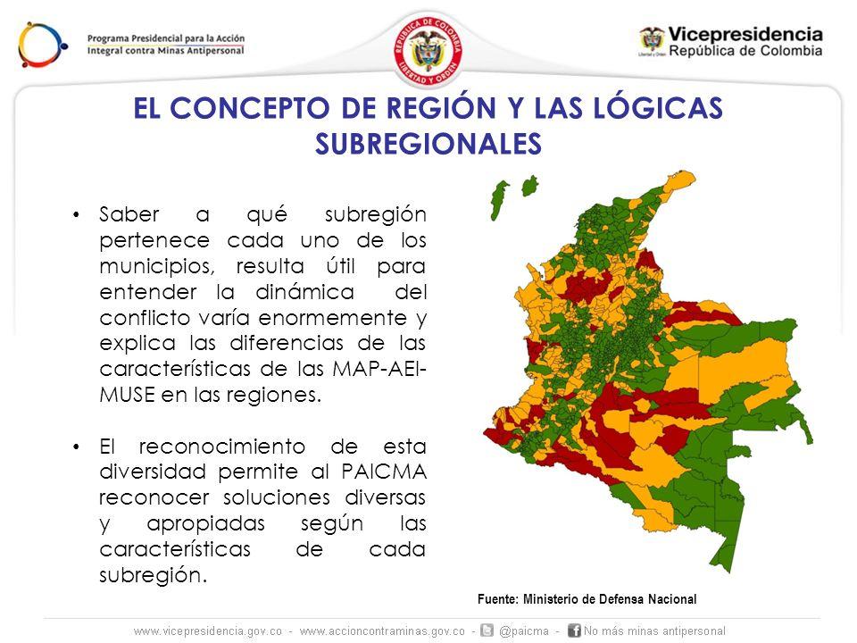 EL CONCEPTO DE REGIÓN Y LAS LÓGICAS SUBREGIONALES