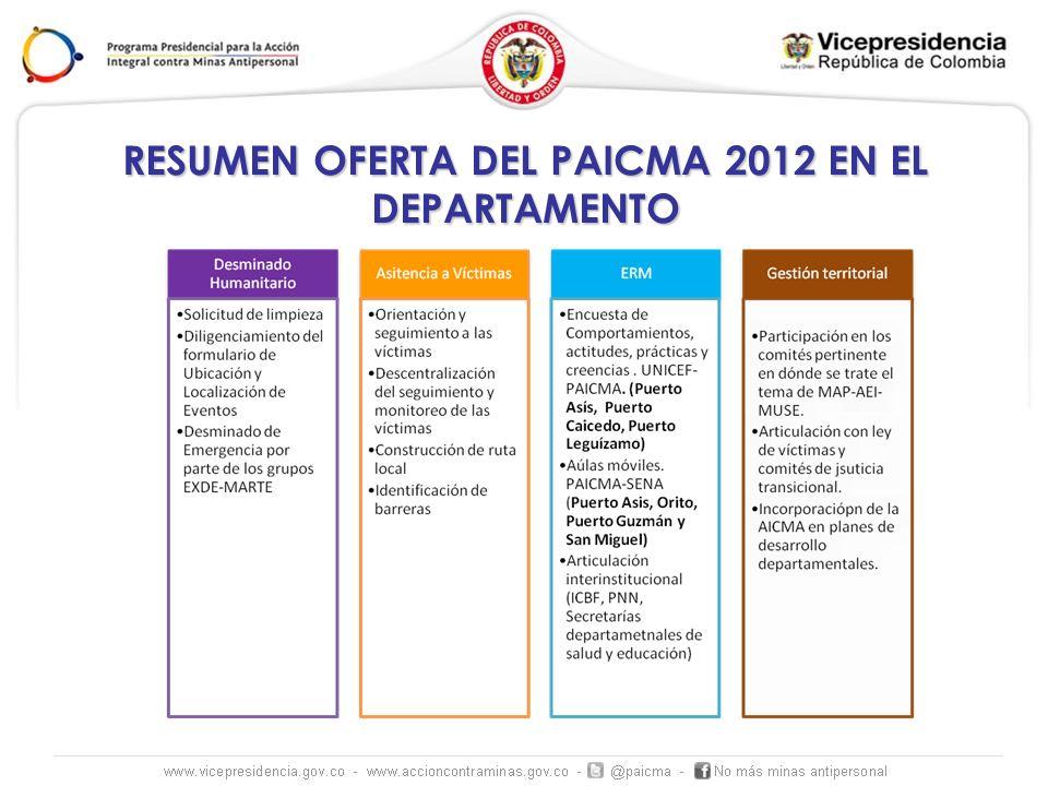 RESUMEN OFERTA DEL PAICMA 2012 EN EL DEPARTAMENTO