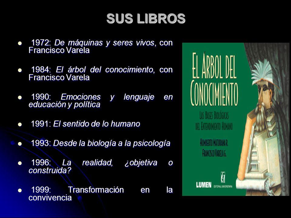 SUS LIBROS 1972: De máquinas y seres vivos, con Francisco Varela