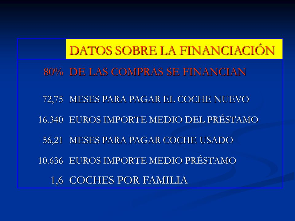 DATOS SOBRE LA FINANCIACIÓN