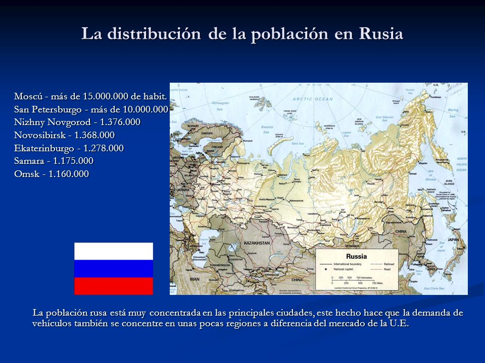 La distribución de la población en Rusia