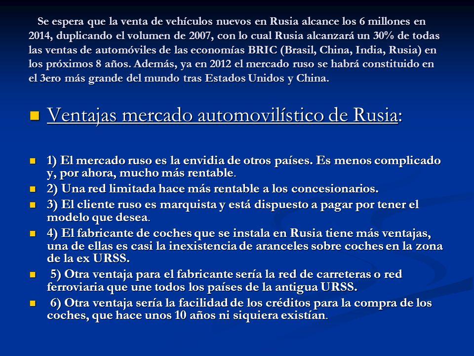 Ventajas mercado automovilístico de Rusia: