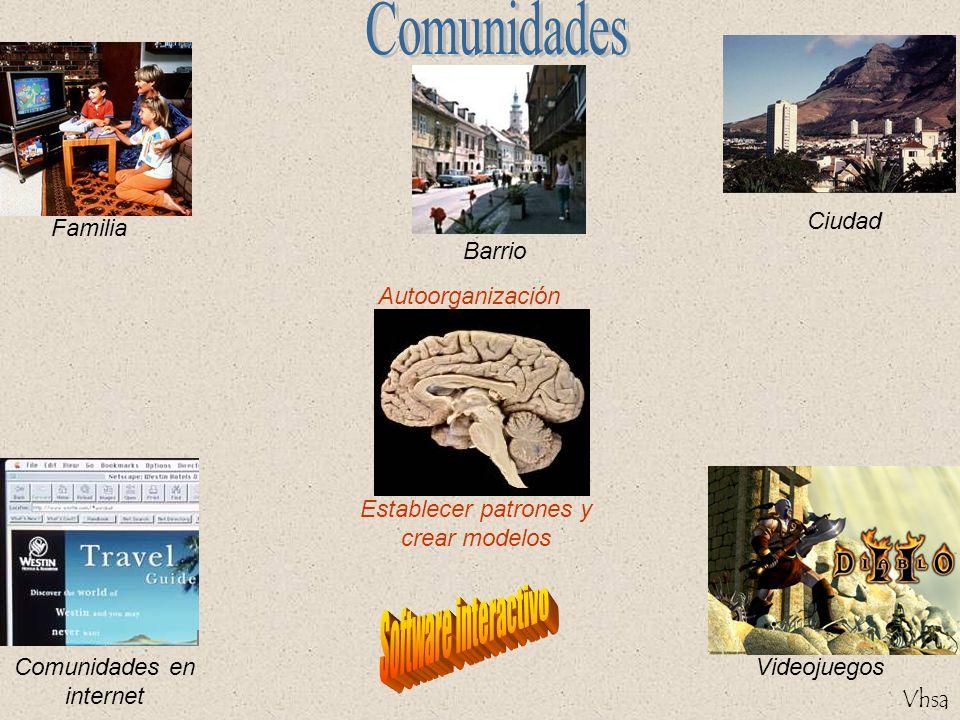 Comunidades Software interactivo Ciudad Familia Barrio