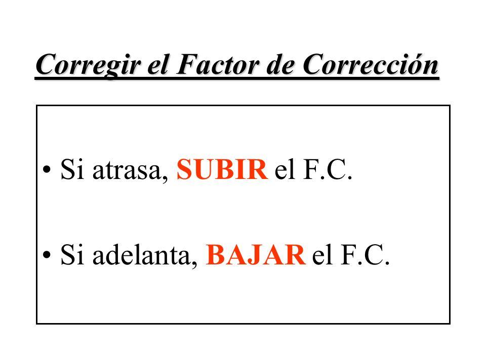 Corregir el Factor de Corrección