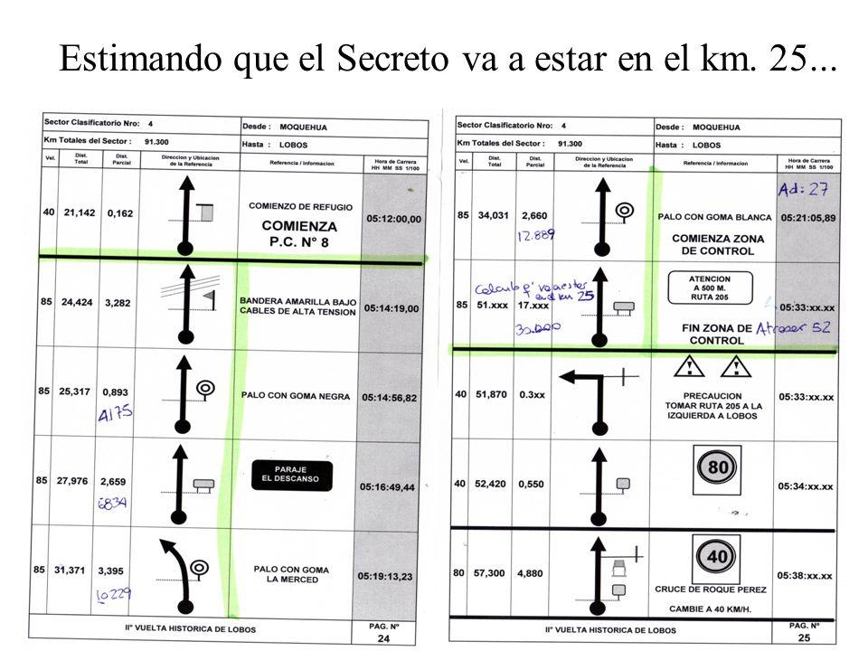 Estimando que el Secreto va a estar en el km. 25...