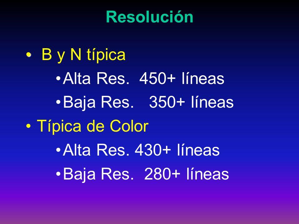 Resolución B y N típica. Alta Res. 450+ líneas. Baja Res. 350+ líneas. Típica de Color. Alta Res. 430+ líneas.