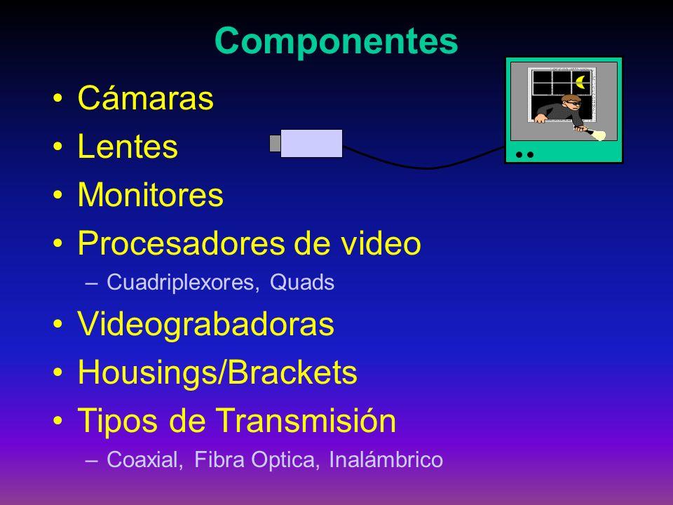 Componentes Cámaras Lentes Monitores Procesadores de video