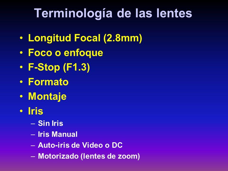 Terminología de las lentes