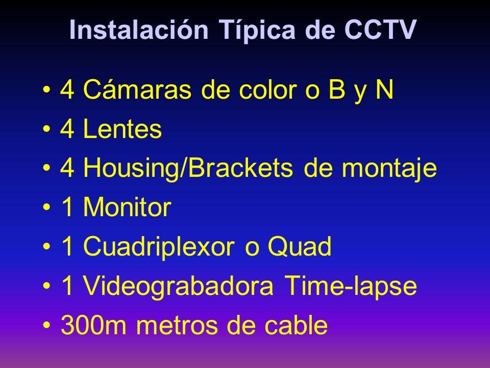 Instalación Típica de CCTV