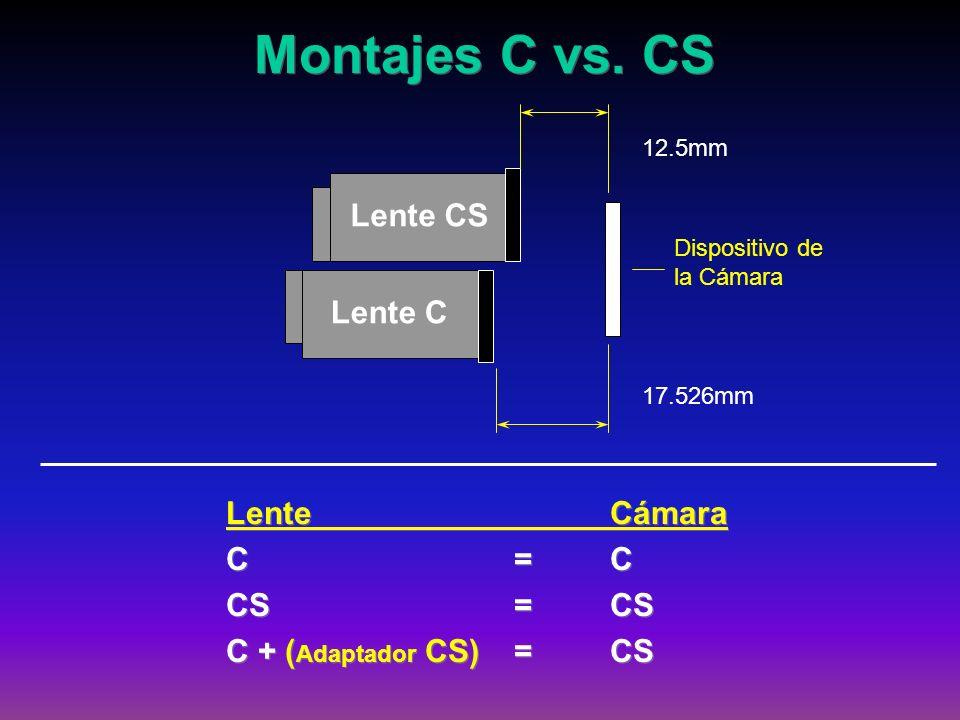 Montajes C vs. CS Lente CS Lente C Lente Cámara C = C CS = CS