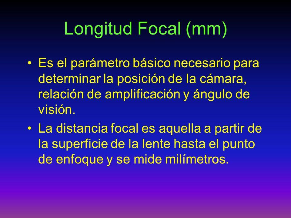 Longitud Focal (mm) Es el parámetro básico necesario para determinar la posición de la cámara, relación de amplificación y ángulo de visión.