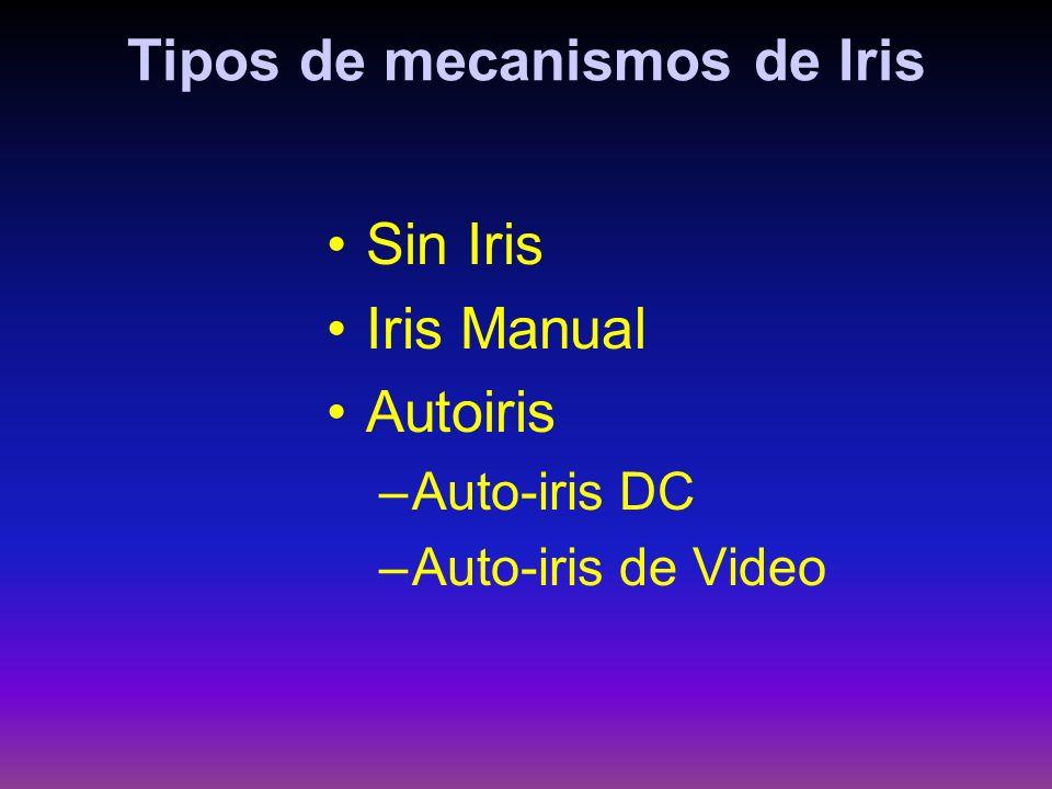 Tipos de mecanismos de Iris
