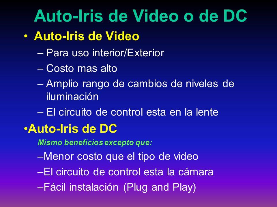 Auto-Iris de Video o de DC