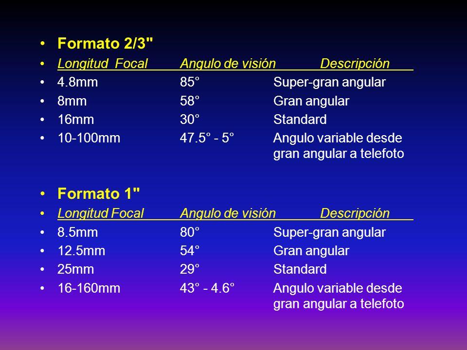 Formato 2/3 Formato 1 Longitud Focal Angulo de visión Descripción