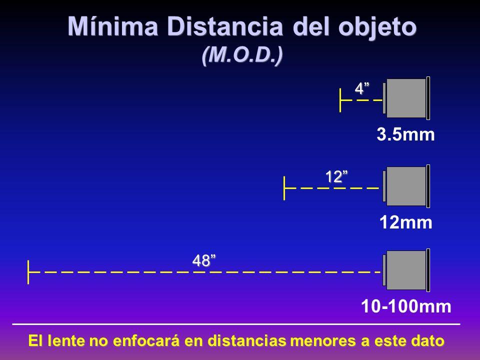 Mínima Distancia del objeto (M.O.D.)