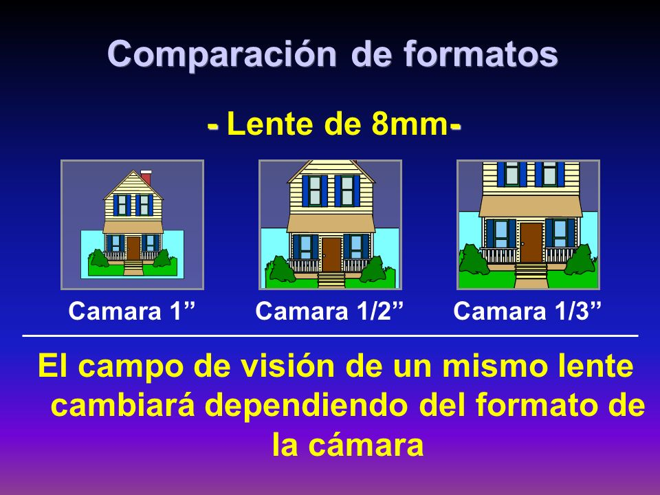 Comparación de formatos