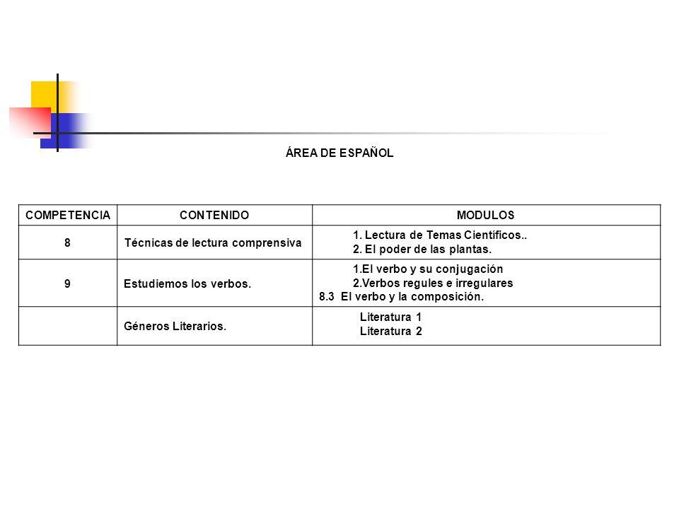 ÁREA DE ESPAÑOL COMPETENCIA. CONTENIDO. MODULOS. 8. Técnicas de lectura comprensiva. Lectura de Temas Científicos..