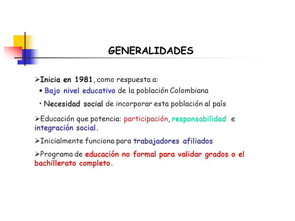 GENERALIDADES Inicia en 1981, como respuesta a: