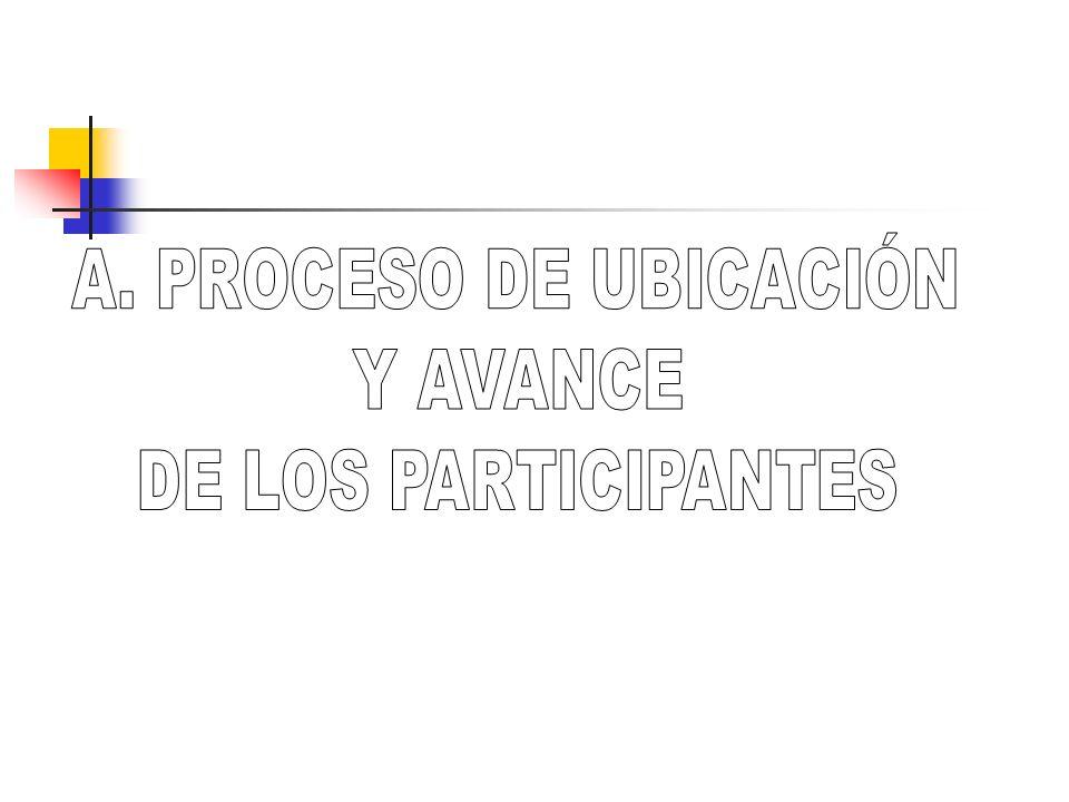 A. PROCESO DE UBICACIÓN Y AVANCE DE LOS PARTICIPANTES